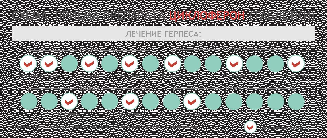 Схема приёма Циклоферона